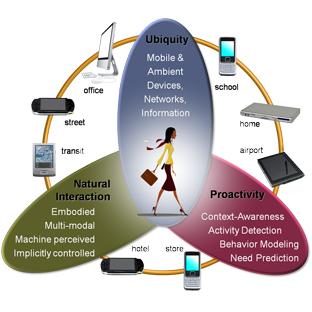 context aware mobile computing